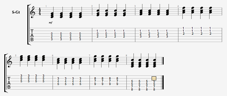 Same Chord Progression with Voicing Applied